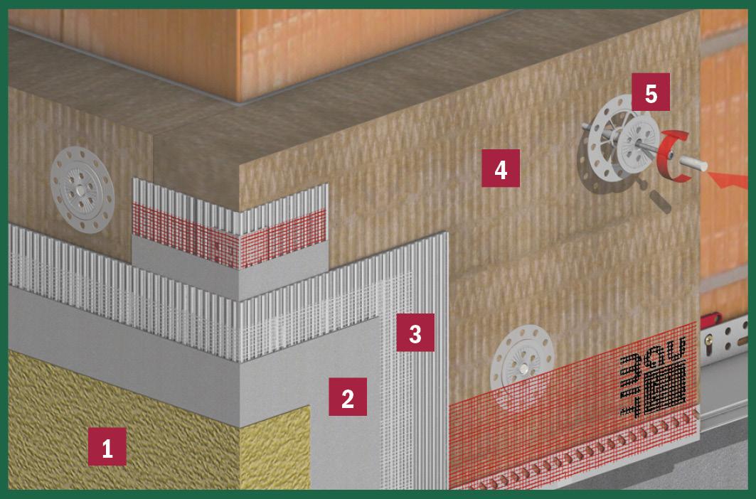 система Минерал - компоненти